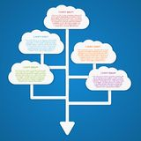Vector cloud computing concept. Stock Photography