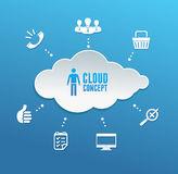 Vector cloud computing network infographic stock illustration