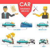 Vector Collection of Insuring Cases of Crashed Car. Car insurance services help poster. Worker with tools and manager with document on damaged car. Vector Royalty Free Stock Image