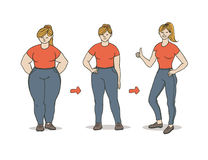 Vector color sketch illustration of how a fat girl loses weight. A young woman becomes slimmer arrows show progress Stock Image