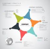 Vector Company infographic概要设计模板 免版税库存图片