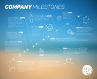 Vector company timeline infographic template Royalty Free Stock Photography