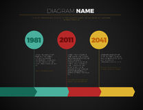 Vector Company timeline with Milestones. Vector timeline Infographic on dark background. Company colour timeline with Milestones on black vector template royalty free stock photography