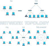 Vector computer network topologies set. Ring, bus, star, fully connected tree Stock Image