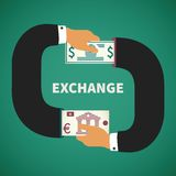 Vector concept of currency exchange process Royalty Free Stock Images