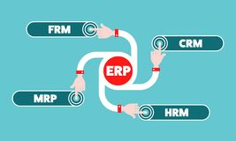 ERP system royalty free stock images