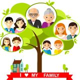 Vector concept of international family tree Stock Images