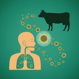 Vector concept of man and animal respiratory pathogenic tuberculosis virus Stock Photography