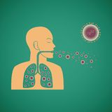 Vector concept of man respiratory pathogenic virus.  Stock Images