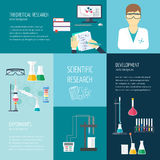 Vector concept of research and the chemical industry.  Scientific research. Icons in the flat design with sample text. Stock Photos