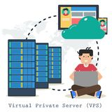 Vector concept of virtual private server on white. Vector concept virtual private server -VPS - on white background. Administrator with laptop, computer and web stock illustration