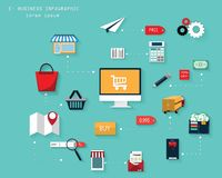Free Vector Creative Of E-business Process With Flat Icons,Infographic Design Of E-commerce And Online Marketplace,online Shopping Flat Stock Images - 158104574