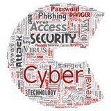Vector cyber security online access technology letter font C. Vector conceptual cyber security online access technology letter font C word cloud isolated Stock Image