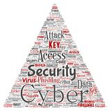Vector cyber security online access technology triangle. Vector conceptual cyber security online access technology triangle arrow word cloud isolated background Stock Photography