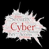 Vector cyber security online access technology. Vector conceptual cyber security online access technology paint brush paper word cloud isolated background Royalty Free Stock Images