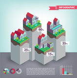 Vector 3d buildings, houses, city infographic. Vector city, town infographocs with 3d houses standing on the ground Royalty Free Stock Image