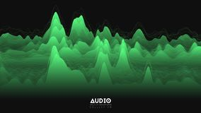 Vector 3d echo audio wavefrom spectrum. Abstract music waves oscillation graph. Futuristic sound wave visualization. Green glowing impulse pattern. Synthetic vector illustration