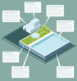 Vector 3d Flat Isometric Roof With Water Pool Stock Photos