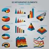 Vector 3d inforgraphic. Elements of chart types Stock Photography