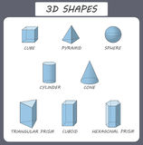 Vector 3d shapes. Educational poster for children.Set of 3d shapes. Isolated solid geometric shapes. Cube, cuboid, pyramid, sphere Stock Images