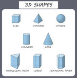 Vector 3d shapes. Educational poster for children.Set of 3d shapes. Isolated solid geometric shapes. Cube, cuboid Royalty Free Stock Photo