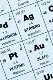 Vector de elementos periódico. Fotografía de archivo