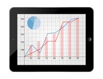 Vector de la carta de barra de la demostración del teléfono de la tableta Imagen de archivo libre de regalías
