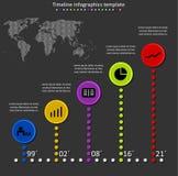 Vector de la cronología de Infographic Imagen de archivo