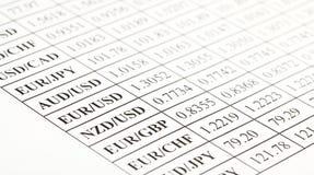 Vector de la cruz-tarifa del dinero en circulación Fotos de archivo