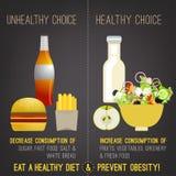 Vector de la nutrición infographic Imágenes de archivo libres de regalías