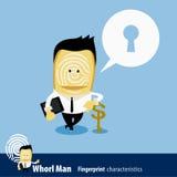 Vector de la serie de las características del hombre de huella dactilar Hombre de negocios Foto de archivo libre de regalías