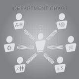 Vector de organización de la carta del departamento Fotografía de archivo