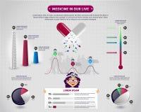Vector de Statictic Infographics de las píldoras Imagen de archivo