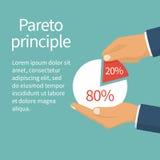 Vector del principio de Pareto Imagen de archivo libre de regalías