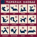 Vector del zodiaco del rompecabezas chino Imagen de archivo