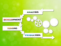 Vector development cycle Stock Image