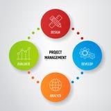 Vector diagram project Management business product development Stock Image
