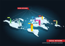 Vector diagram of social network with continents Royalty Free Stock Photos
