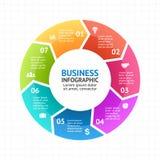 Vector die infographic Kreispfeile, Diagramm, Diagramm, Darstellung, Diagramm Konjunkturkonzept mit 7 Wahlen, Teile Lizenzfreie Stockbilder