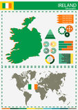 Vector die nationale conc Kultur der Irland-Illustrationsland-Nation Stockbilder