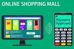 Vector drawing on the topic online payments. Image computer screen and terminal. E-commerce, online shopping mall vector illustration