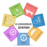 Vector E-Commerce System Stock Photography