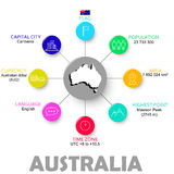 Vector easy infographic state australia Royalty Free Stock Photo