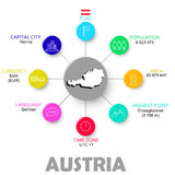Vector easy infographic state austria. This is  easy infographic state austria Stock Images