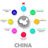 Vector easy infographic state china Royalty Free Stock Photography