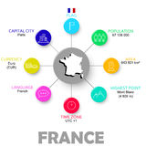 Vector easy infographic state france Royalty Free Stock Photo