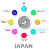 Vector easy infographic state japan Stock Photo