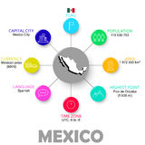 Vector easy infographic state mexico. This is  easy infographic state mexico Stock Photos