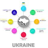 Vector easy infographic state ukraine Royalty Free Stock Photos