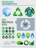 Vector ecology infographics elements Stock Images